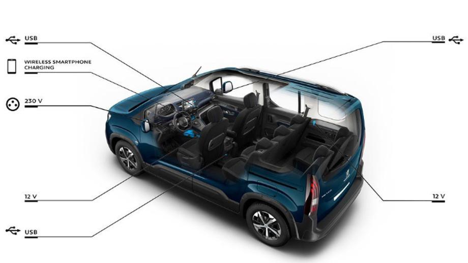 На фото вид на салон автомобиля Peugeot Rifter 2018 в разрезе где схематически указаны встроенные автомобильные гаджеты